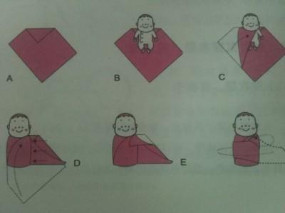 婴儿长方形襁褓包法图解